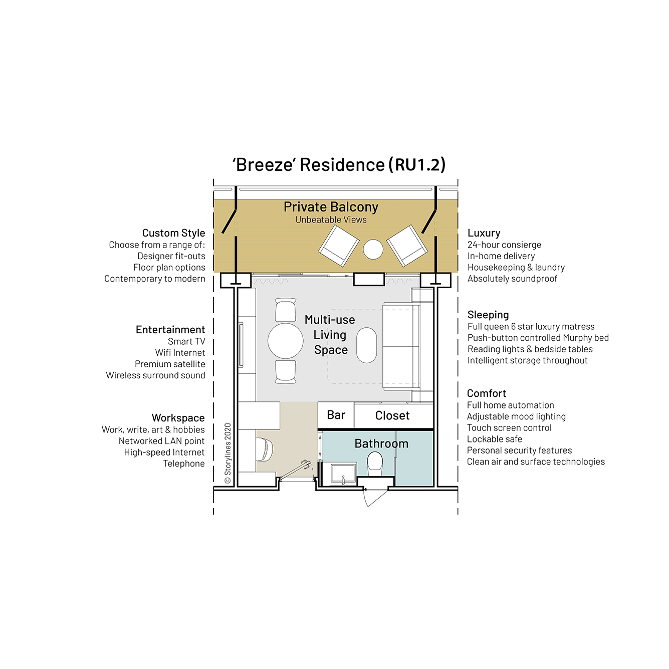 Floor plan for apartment on a residential showing the layout of furniture, rooms and balcony